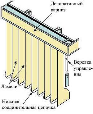 Вертикальные жалюзи установка своими руками