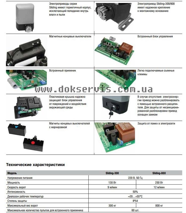 Автоматика для откатных ворот Донецк, купить откатные механизмы ворот вДонецке