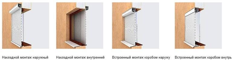 Ролеты на окна в Донецке, купить роллеты в Донецке