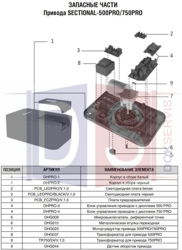 Автоматика для секционных ворот в Донецке, купить автоматику для ворот