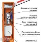 шлагбаумы Донецк, купить шлагбаум